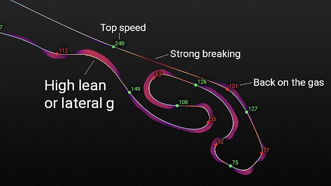 Lap Map